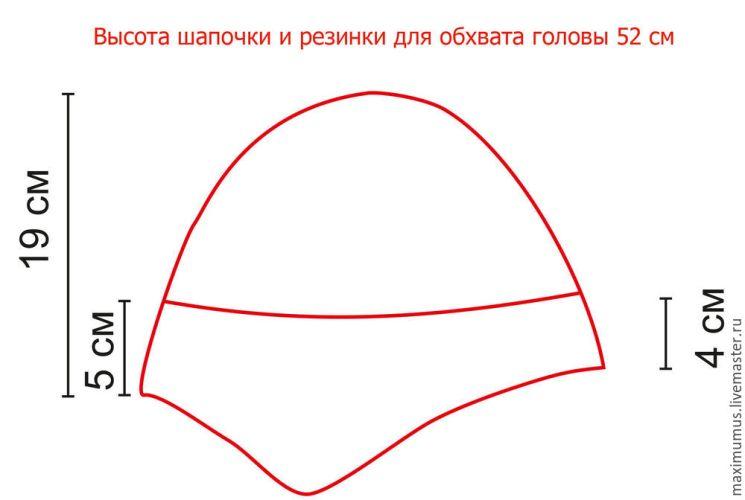 Как связать ушки крючком на шапке