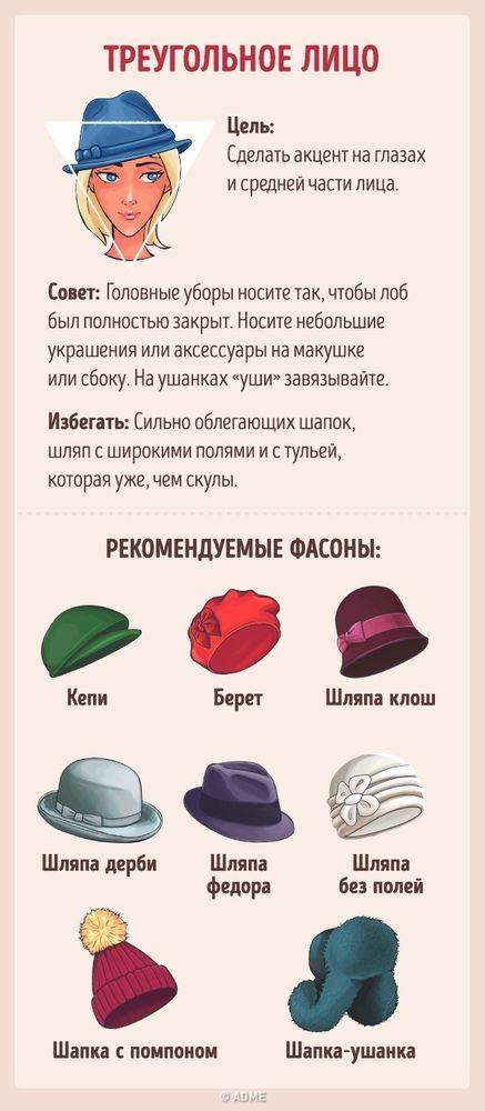 Chọn một cái mũ cho một loại khuôn mặt khác nhau, ảnh № 4
