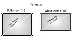 Formatos de telas fullscreen e widescreen