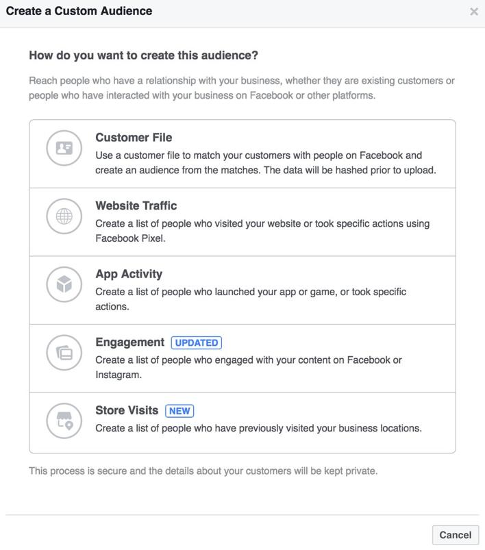 facebook custom stor visits