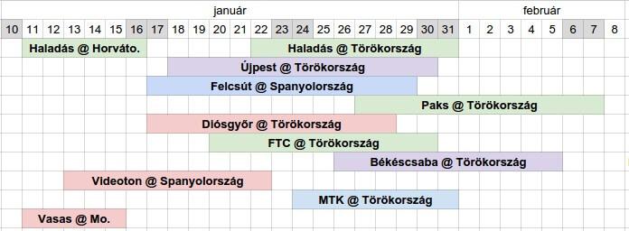 turanaptar2015-16