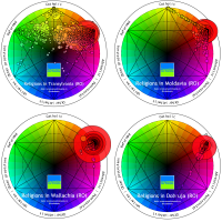 Religious diversity in Romania visualized on colorwheels