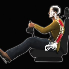 Office Chair Back Pain Easy Covers Poor Driving Posture | Cs Body Health
