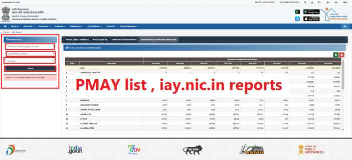 iay.nic.in  pmay list bihar प्रधानमंत्री आवास योजना 2020