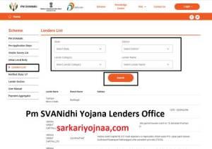 Pm SVANidhi Yojana Lenders Office