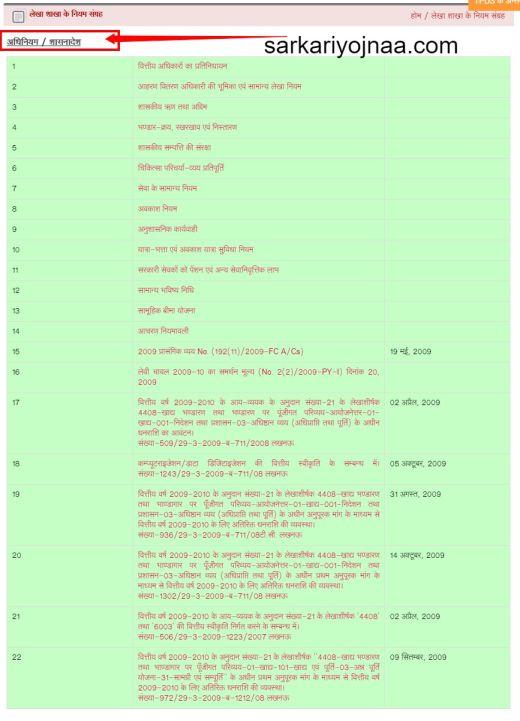 ration card list up