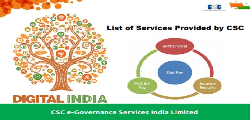 कॉमन सर्विस सेंटर (CSC) द्वारा प्रदान की जाने वाली सभी सेवाओं की सूची