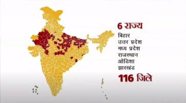 Garib Kalyan Rojgar Yojna States