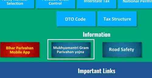 Mukhyamantri Gram Parivahan Transport Citizen Home