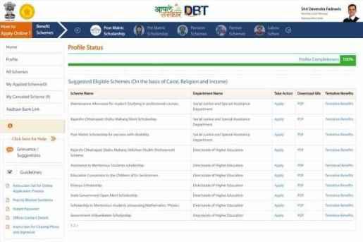 MahaDBT Scholarship apply online 2021