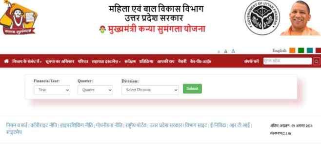Mukhyamantri Kanya Sumangla Yojana List