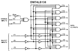 CSE241 Digital Systems