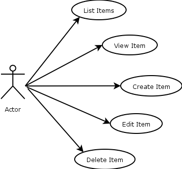 Simple Use Case Diagram, Simple, Free Engine Image For