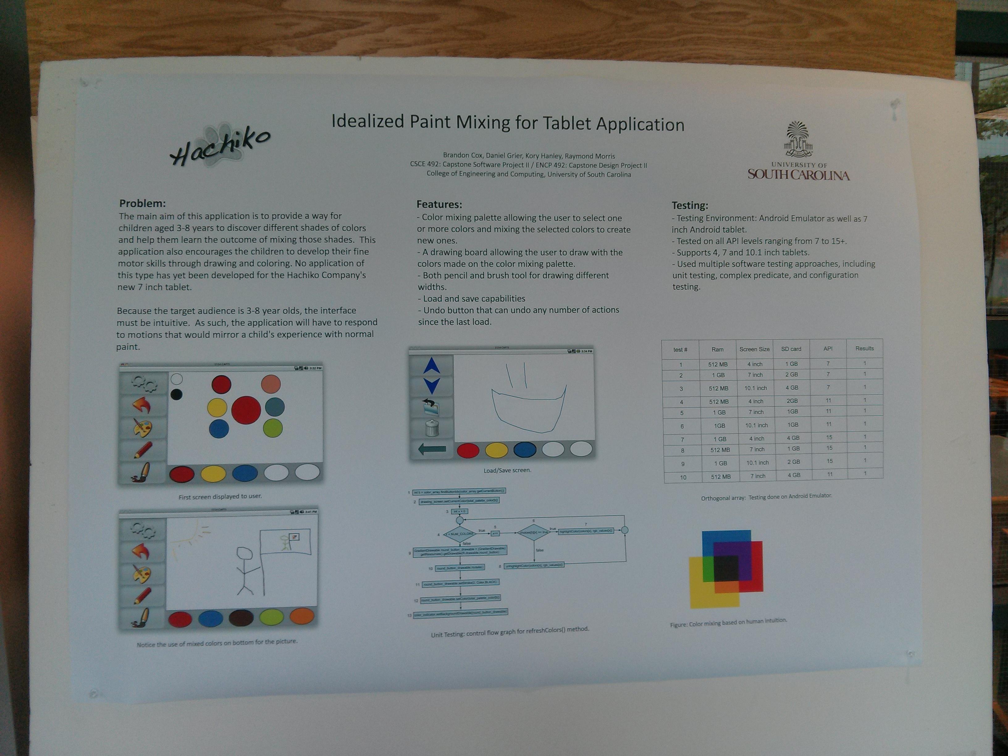 senior capstone project posters