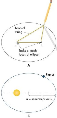 Astronomy 10: Math Review #1
