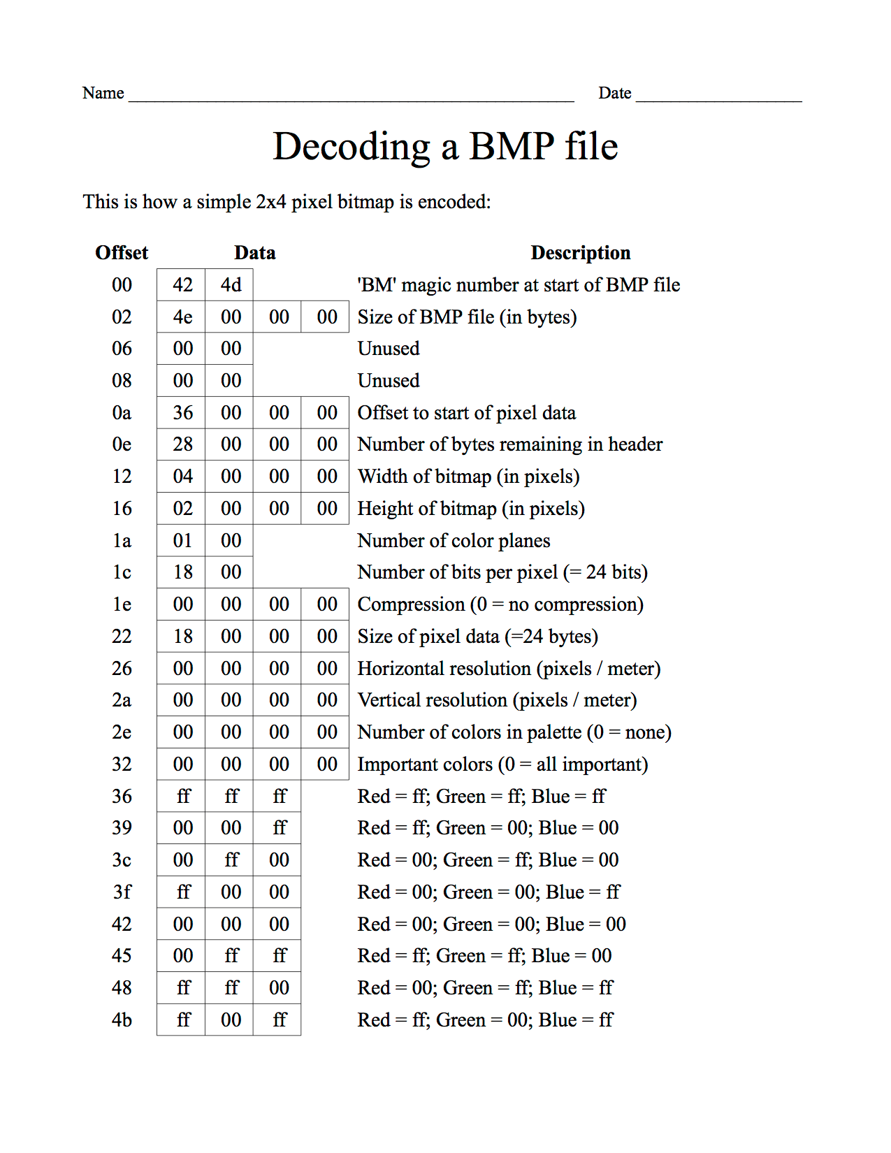 Worksheet Science Worksheets Middle School Grass Fedjp Worksheet Study Site