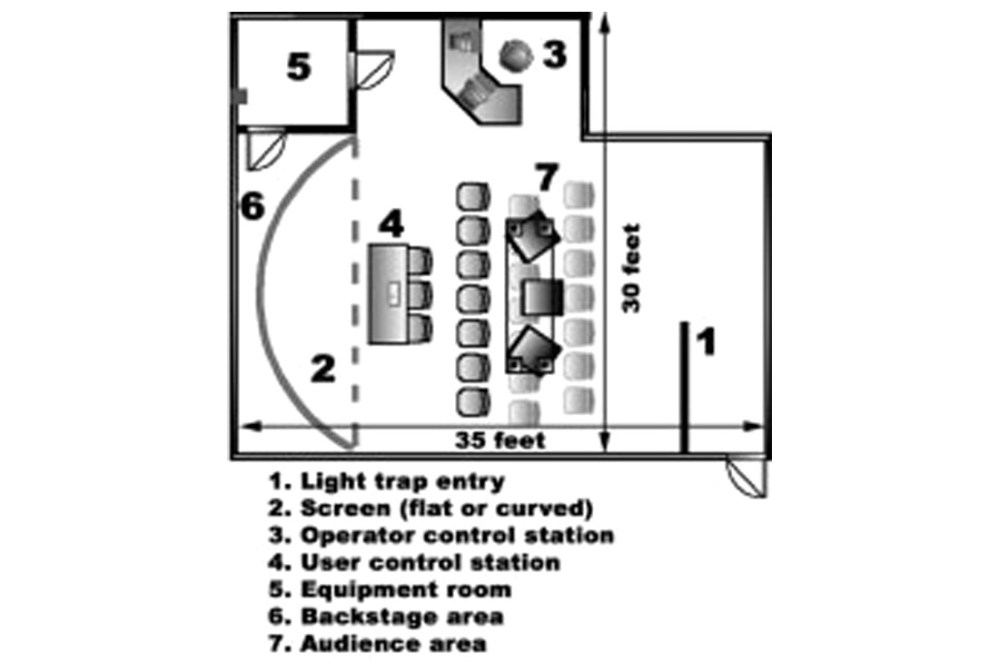 medium resolution of a typical large scale visualization facility floor plan