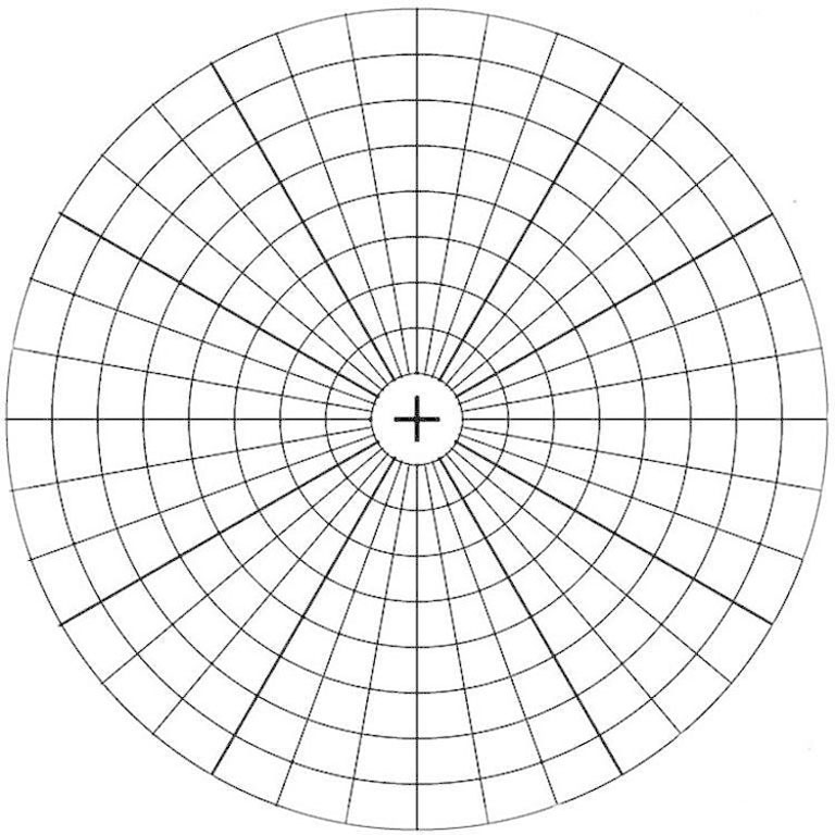 Altitude-Azimuth Project Whole Sky Polar Coordinate Graph
