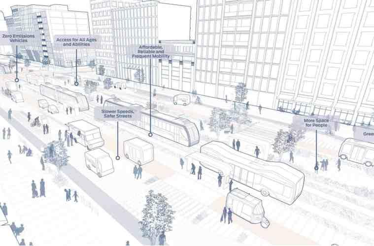 Nacto releases blueprint for autonomous urbanism civil nacto releases blueprint for autonomous urbanism malvernweather Gallery