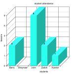 attendance-graph.jpg