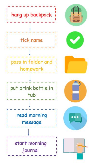 Task 6 Option 3