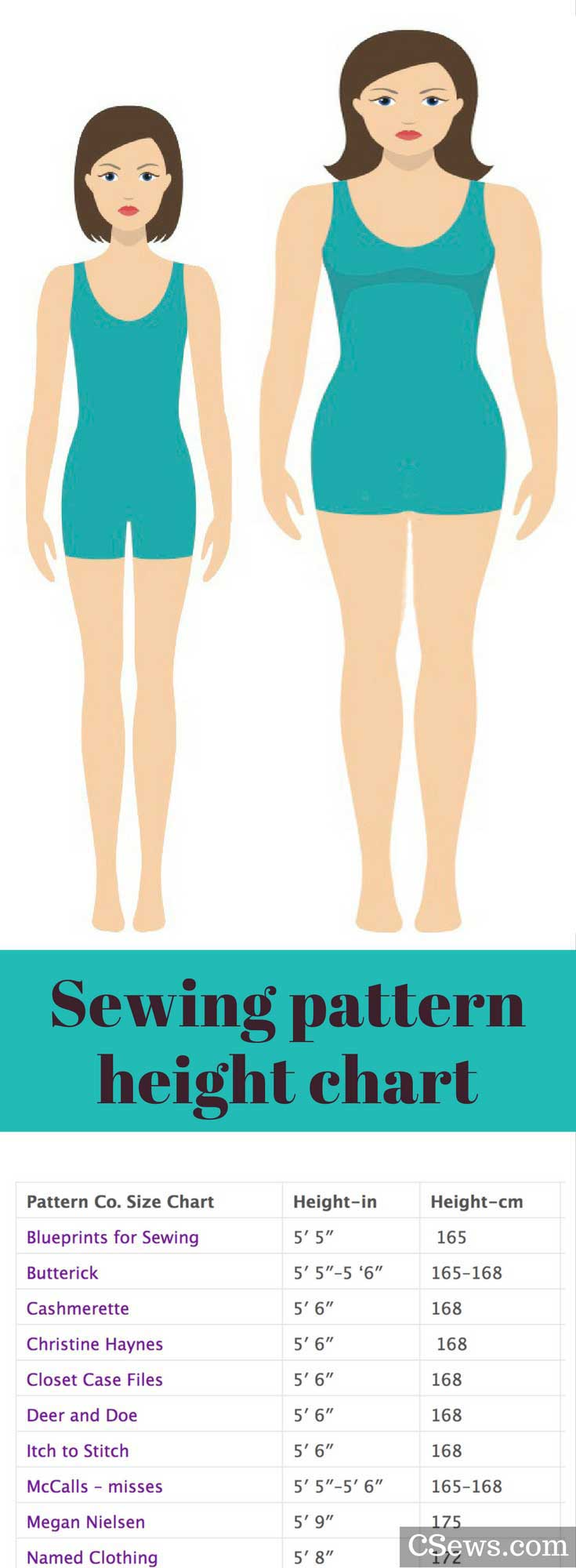 Sewing pattern height - chart listing Big Four and indie pattern heights (Christine Haynes, Closet Case Files, Deer and Doe, Named, Megan Nielsen, Papercut, Paprika, Style Arc, and more)