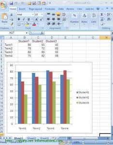 How to create excel charts also vatozozdevelopment rh