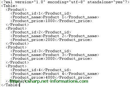 How to XML in C#