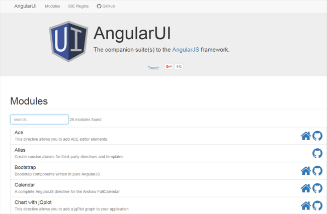 Useful Tools For AngularJS Developers