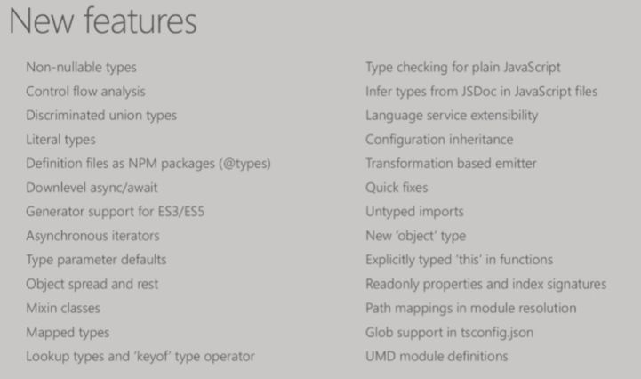 What Is New In TypeScript