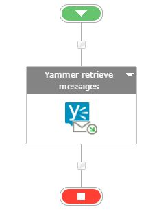 flow of Yammer retrieve message