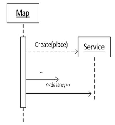 Introduction to Proposed System