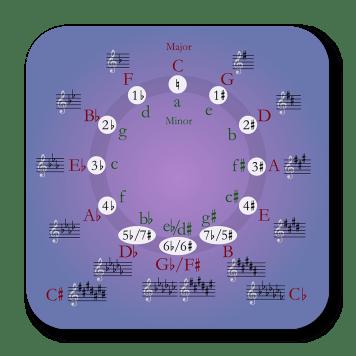1 - sq magnet_Circle5ths
