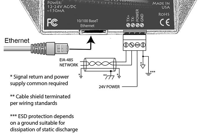 A. Hardware Details