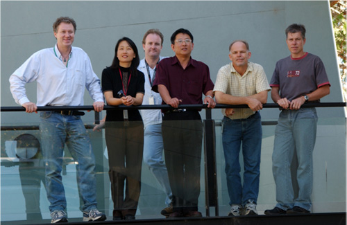 The RNAi team