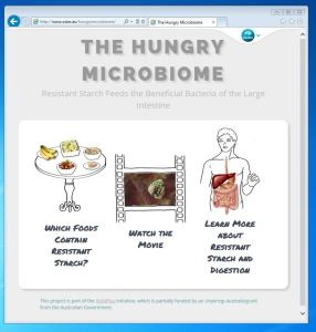 Landing page of the The hungry microbiome website