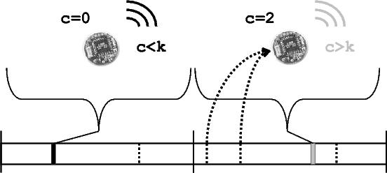 Trickle: A Self-Regulating Algorithm for Code Propagation