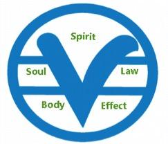 SOM Teaching Symbol