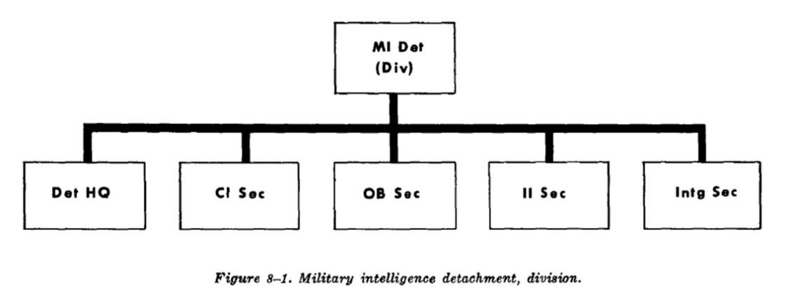 Phạm Xuân Ẩn's Notepad #1: US Intelligence Vietnam