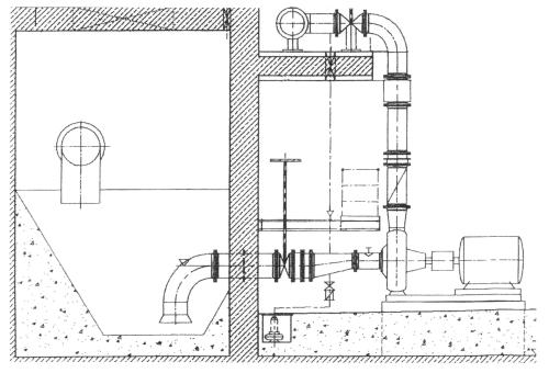 Pumping Station: Pumping Station Layout