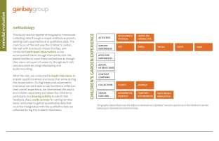 cspearman_portfolio_2011_Page_28