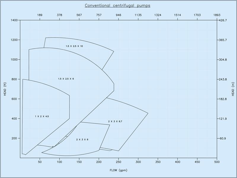 centrifugal pump mechanical seal diagram ignition wiring pumps well service pumping equipment cs p technologies series