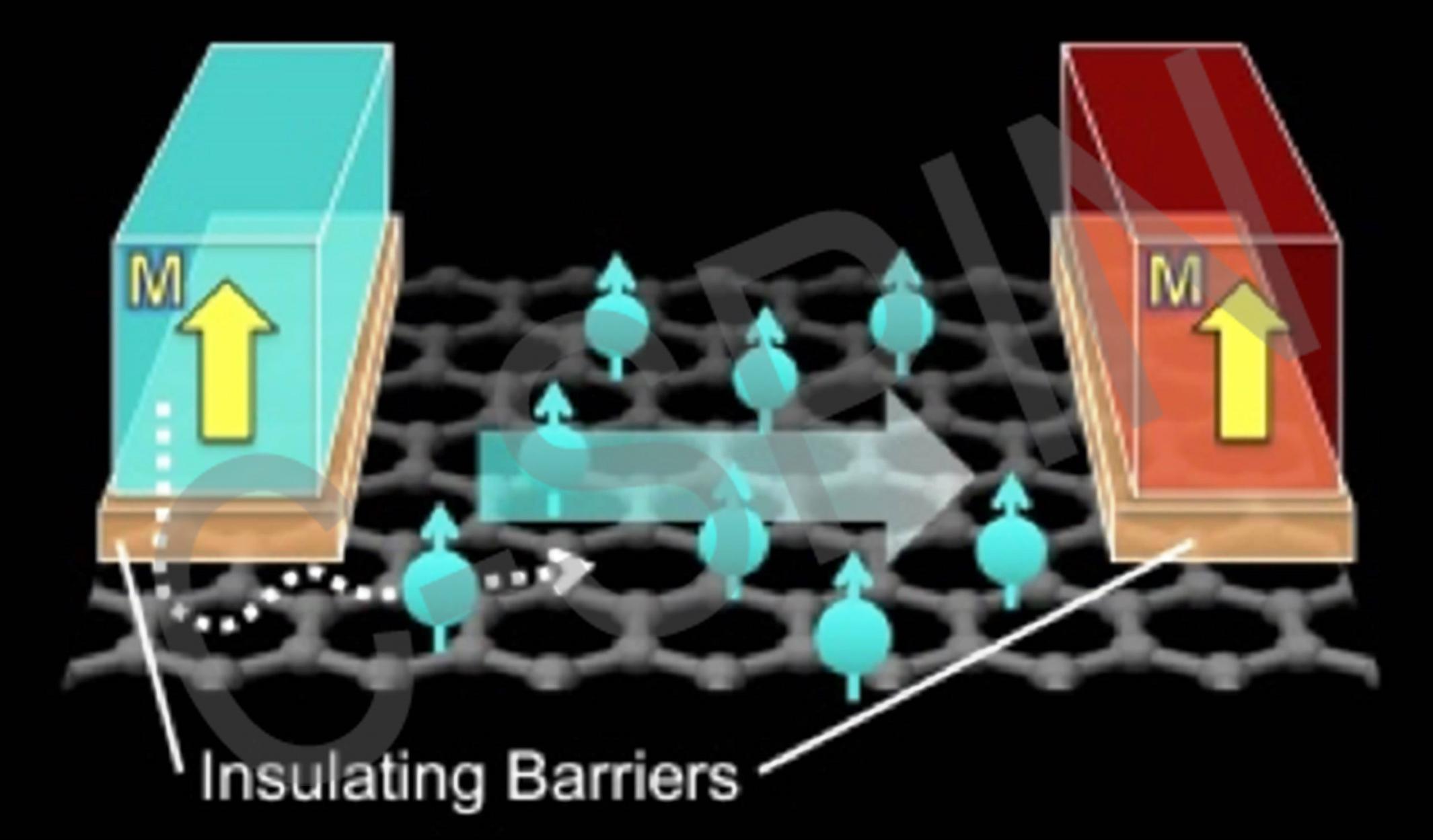 Channeling Effect Of Gallium Arsenide Gaas