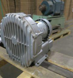 pre owned regenerative blowers gast idex r4310a 2 1hp 3600 rpm for sale [ 3840 x 2880 Pixel ]