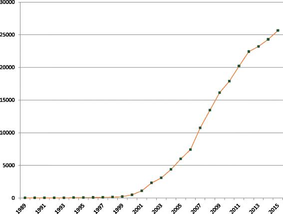CSR omtale figur