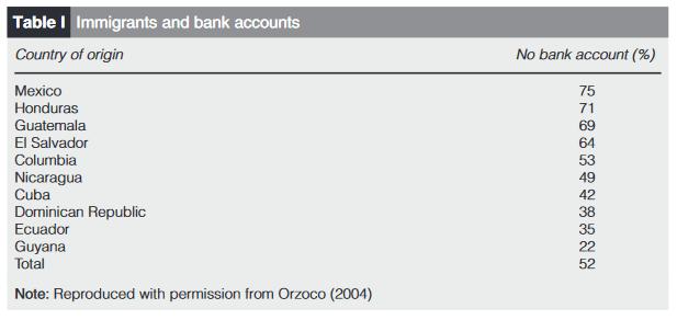 bankaccounts