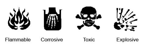 Hazardous Waste Commission de services régionaux NordOuest
