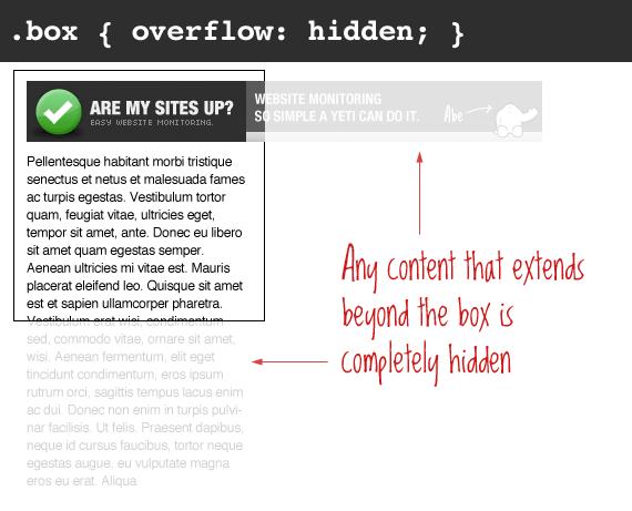 Overflow Hidden