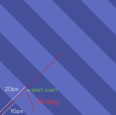 stripes in css css tricks stripes in css css tricks
