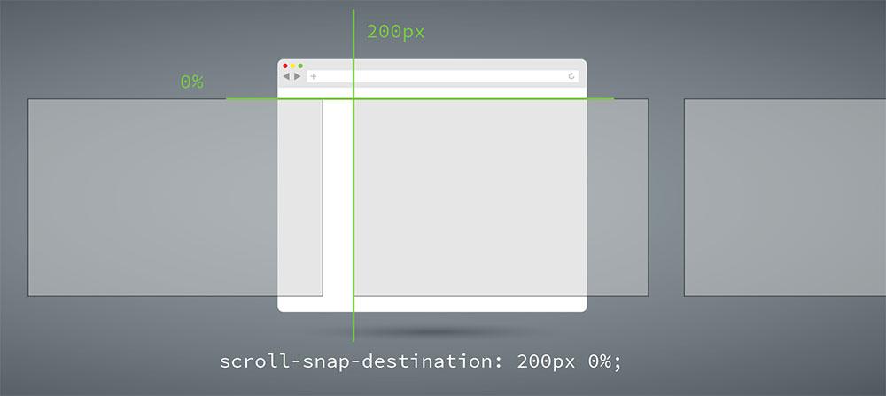 scroll-snap-destination
